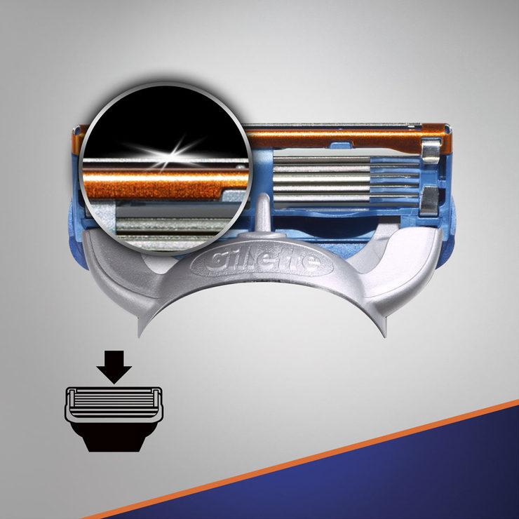 Image Result For Gillette Fusion Blades Bulk