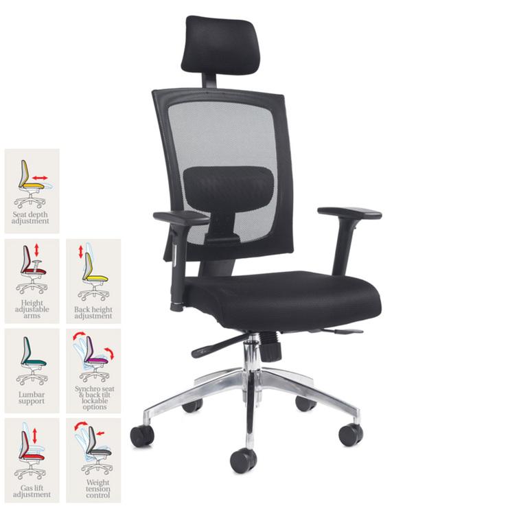 Gemini Fabric Mesh Task Chair In Black